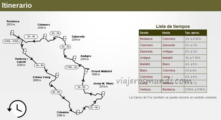 Ruta Carros De Foc En Aiguestortes Espana Viajerosmundi
